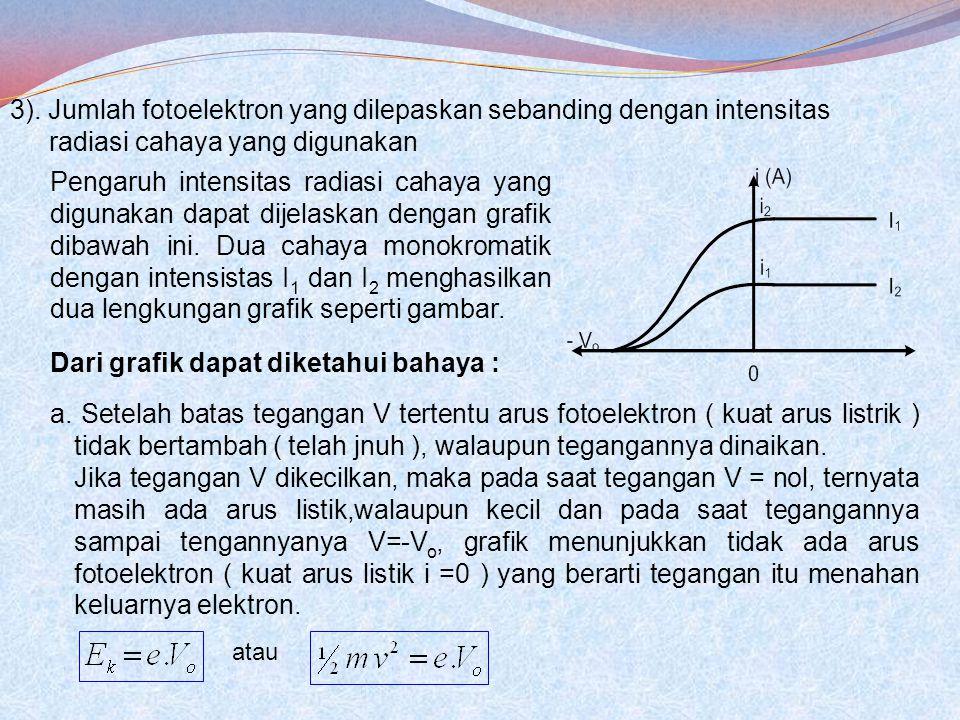 3). Jumlah fotoelektron yang dilepaskan sebanding dengan intensitas radiasi cahaya yang digunakan Pengaruh intensitas radiasi cahaya yang digunakan da