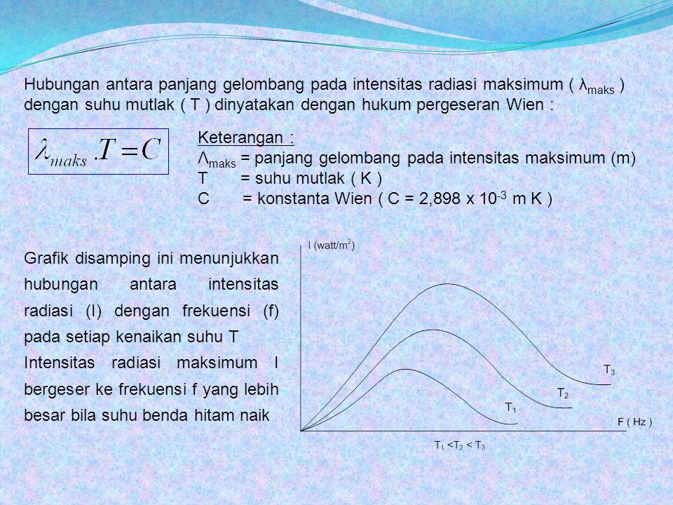 Hubungan antara panjang gelombang pada intensitas radiasi maksimum ( λ maks ) dengan suhu mutlak ( T ) dinyatakan dengan hukum pergeseran Wien : Keter