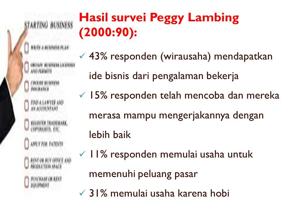 Hasil survei Peggy Lambing (2000:90):  43% responden (wirausaha) mendapatkan ide bisnis dari pengalaman bekerja  15% responden telah mencoba dan mereka merasa mampu mengerjakannya dengan lebih baik  11% responden memulai usaha untuk memenuhi peluang pasar  31% memulai usaha karena hobi