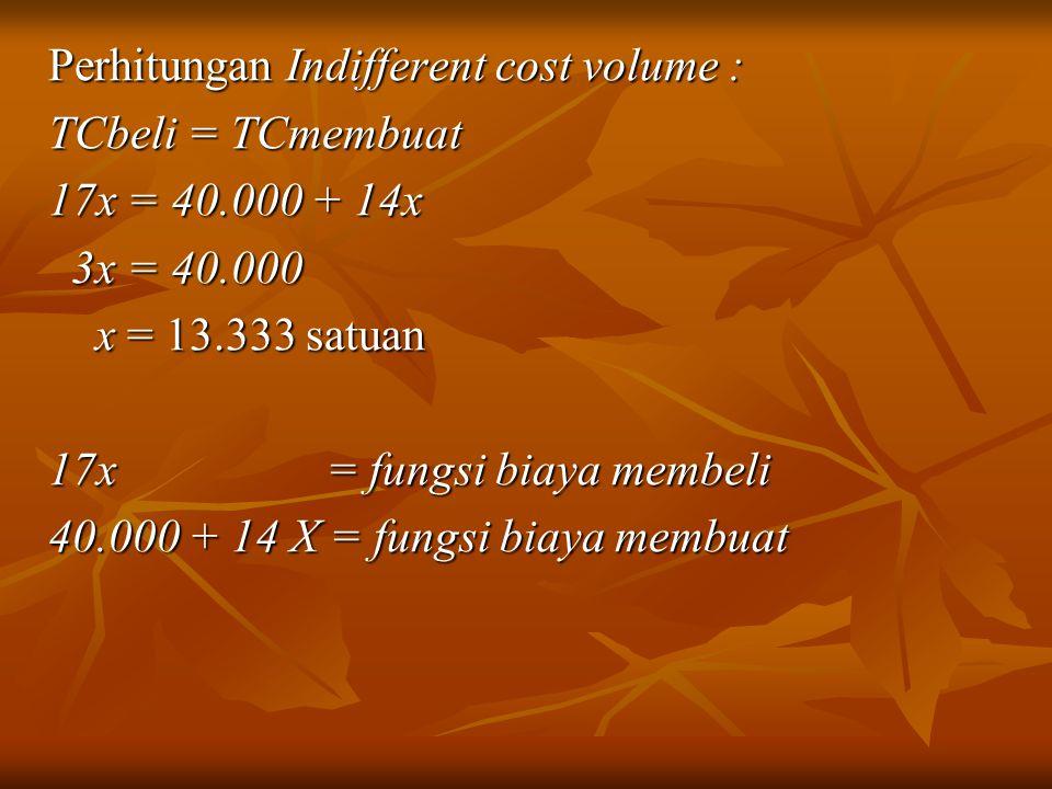 Perhitungan Indifferent cost volume : TCbeli = TCmembuat 17x = 40.000 + 14x 3x = 40.000 3x = 40.000 x = 13.333 satuan x = 13.333 satuan 17x = fungsi biaya membeli 40.000 + 14 X = fungsi biaya membuat