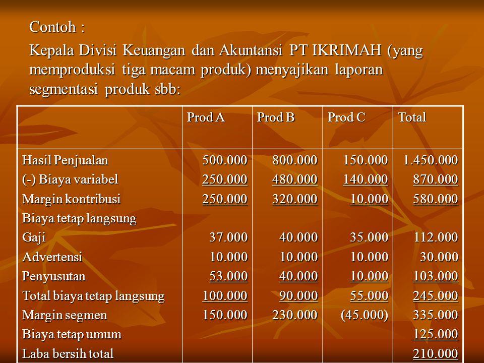 Contoh : Kepala Divisi Keuangan dan Akuntansi PT IKRIMAH (yang memproduksi tiga macam produk) menyajikan laporan segmentasi produk sbb: Prod A Prod B Prod C Total Hasil Penjualan (-) Biaya variabel Margin kontribusi Biaya tetap langsung GajiAdvertensiPenyusutan Total biaya tetap langsung Margin segmen Biaya tetap umum Laba bersih total 500.000250.000250.00037.00010.00053.000100.000150.000800.000480.000320.00040.00010.00040.00090.000230.000150.000140.00010.00035.00010.00010.00055.000(45.000)1.450.000870.000580.000112.00030.000103.000245.000335.000125.000210.000