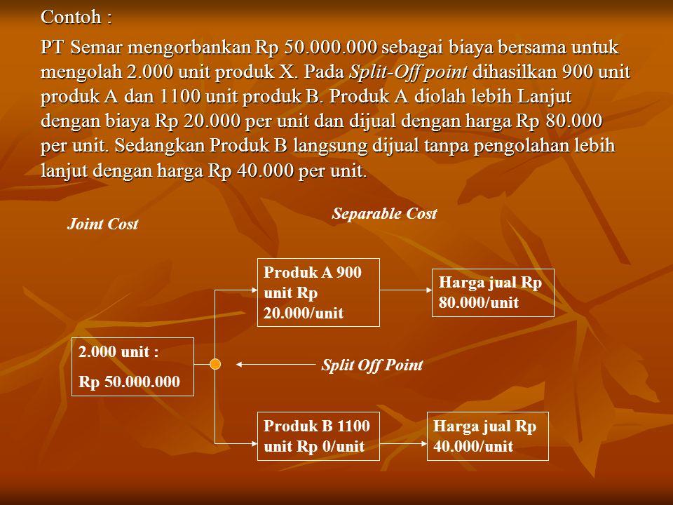 Contoh : PT Semar mengorbankan Rp 50.000.000 sebagai biaya bersama untuk mengolah 2.000 unit produk X. Pada Split-Off point dihasilkan 900 unit produk