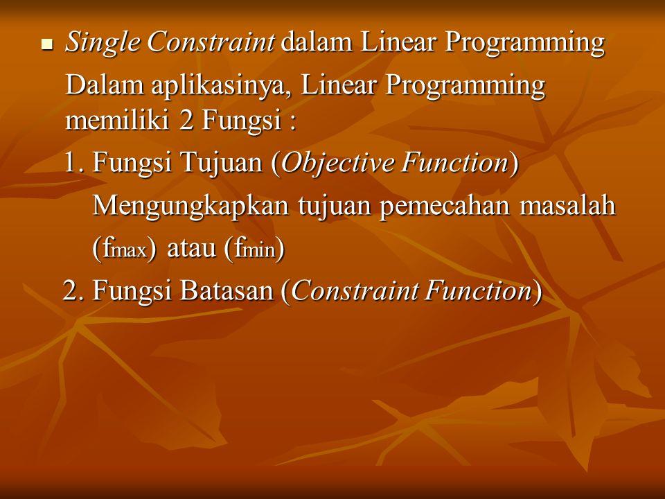  Single Constraint dalam Linear Programming Dalam aplikasinya, Linear Programming memiliki 2 Fungsi : 1. Fungsi Tujuan (Objective Function) 1. Fungsi