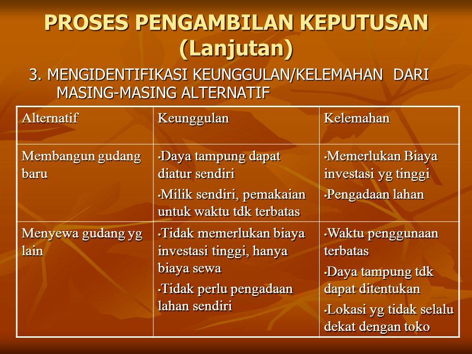PROSES PENGAMBILAN KEPUTUSAN (Lanjutan) 3.