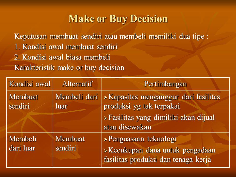 Make or Buy Decision Keputusan membuat sendiri atau membeli memiliki dua tipe : 1. Kondisi awal membuat sendiri 2. Kondisi awal biasa membeli Karakter