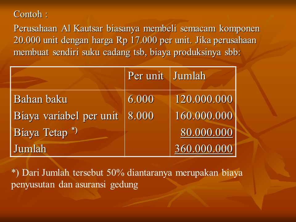 Contoh : Perusahaan Al Kautsar biasanya membeli semacam komponen 20.000 unit dengan harga Rp 17.000 per unit.