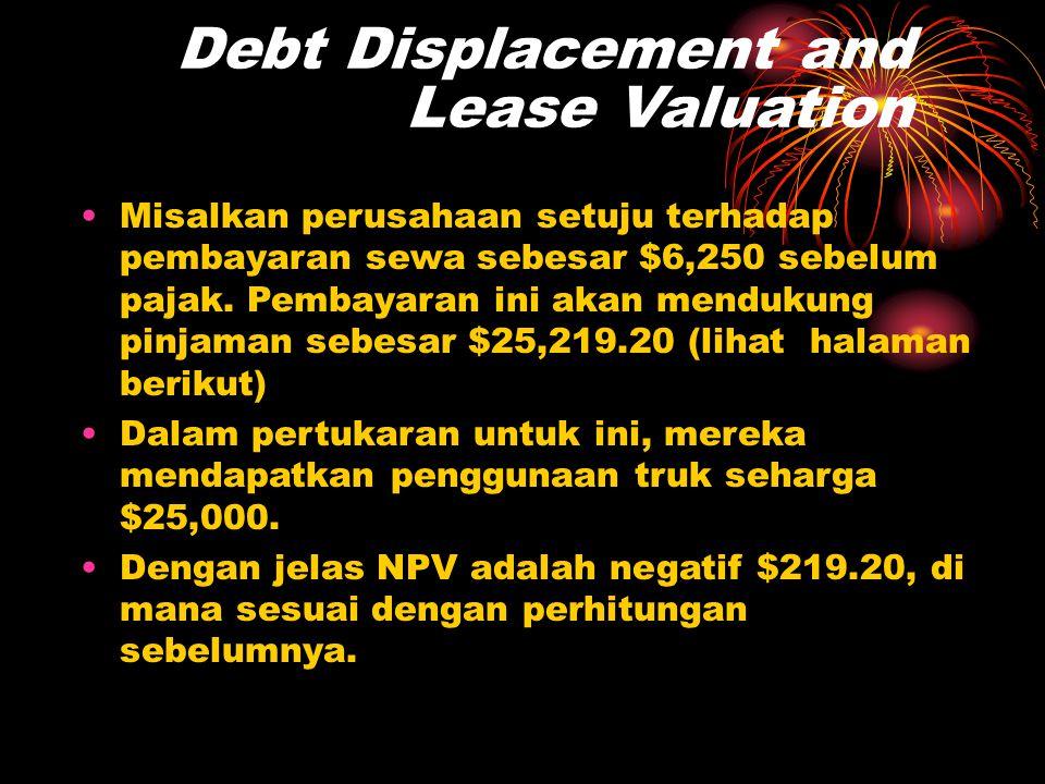 Debt Displacement and Lease Valuation •Misalkan perusahaan setuju terhadap pembayaran sewa sebesar $6,250 sebelum pajak. Pembayaran ini akan mendukung