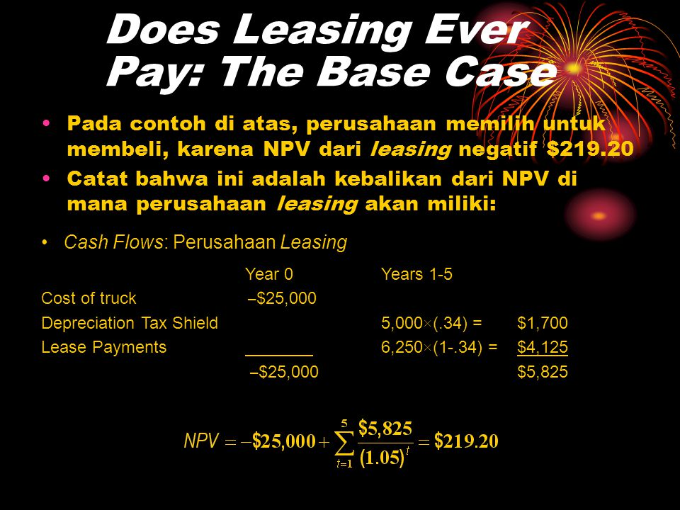 Does Leasing Ever Pay: The Base Case •Pada contoh di atas, perusahaan memilih untuk membeli, karena NPV dari leasing negatif $219.20 •Catat bahwa ini