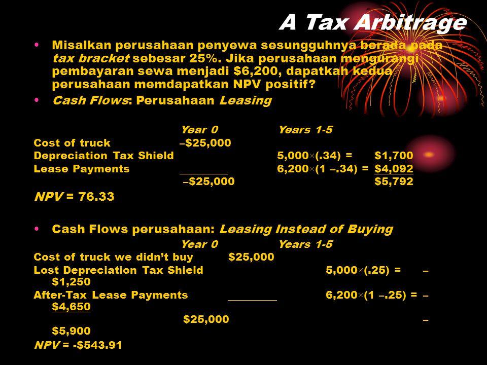A Tax Arbitrage •Misalkan perusahaan penyewa sesungguhnya berada pada tax bracket sebesar 25%. Jika perusahaan mengurangi pembayaran sewa menjadi $6,2