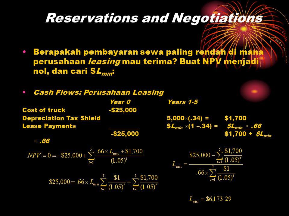 Reservations and Negotiations •Berapakah pembayaran sewa paling rendah di mana perusahaan leasing mau terima? Buat NPV menjadi nol, dan cari $L min :