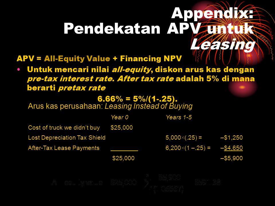 Appendix: Pendekatan APV untuk Leasing APV = All-Equity Value + Financing NPV •NPV pendanaan adalah interest tax shields yang hilang dari hutang di mana perusahaan tidak ambil ketika memutuskan untuk menyewa daripada membeli truk.