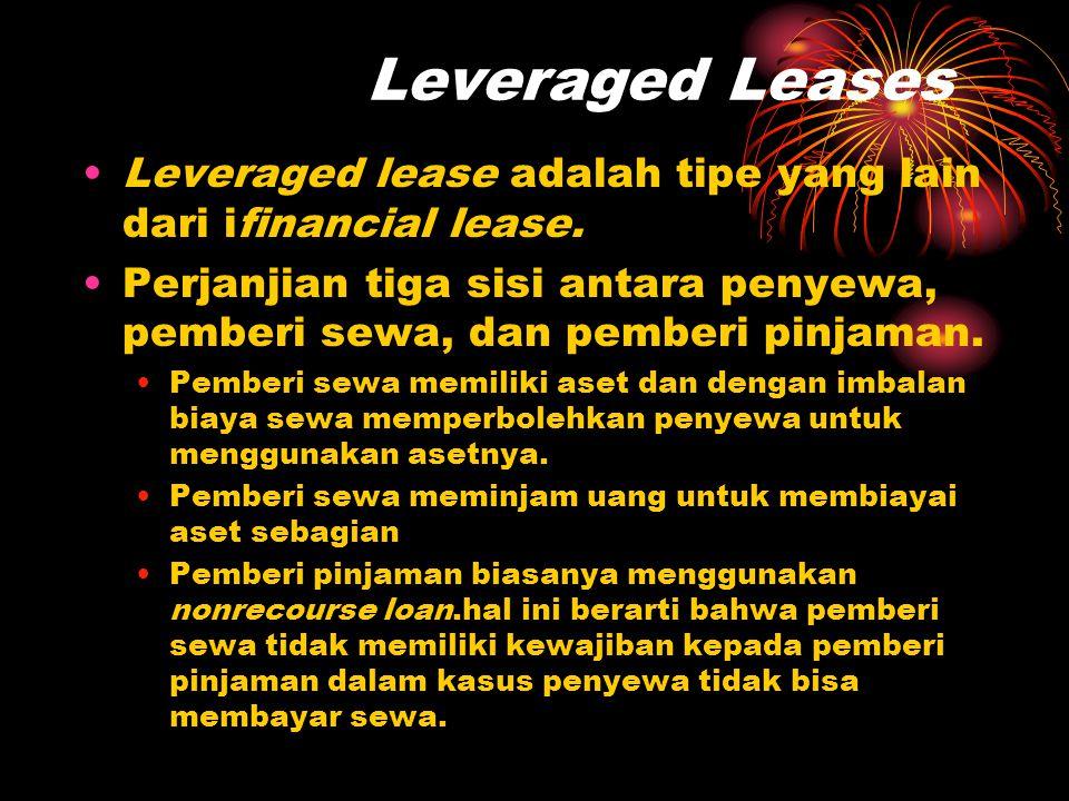 Leveraged Leases •Leveraged lease adalah tipe yang lain dari ifinancial lease. •Perjanjian tiga sisi antara penyewa, pemberi sewa, dan pemberi pinjama