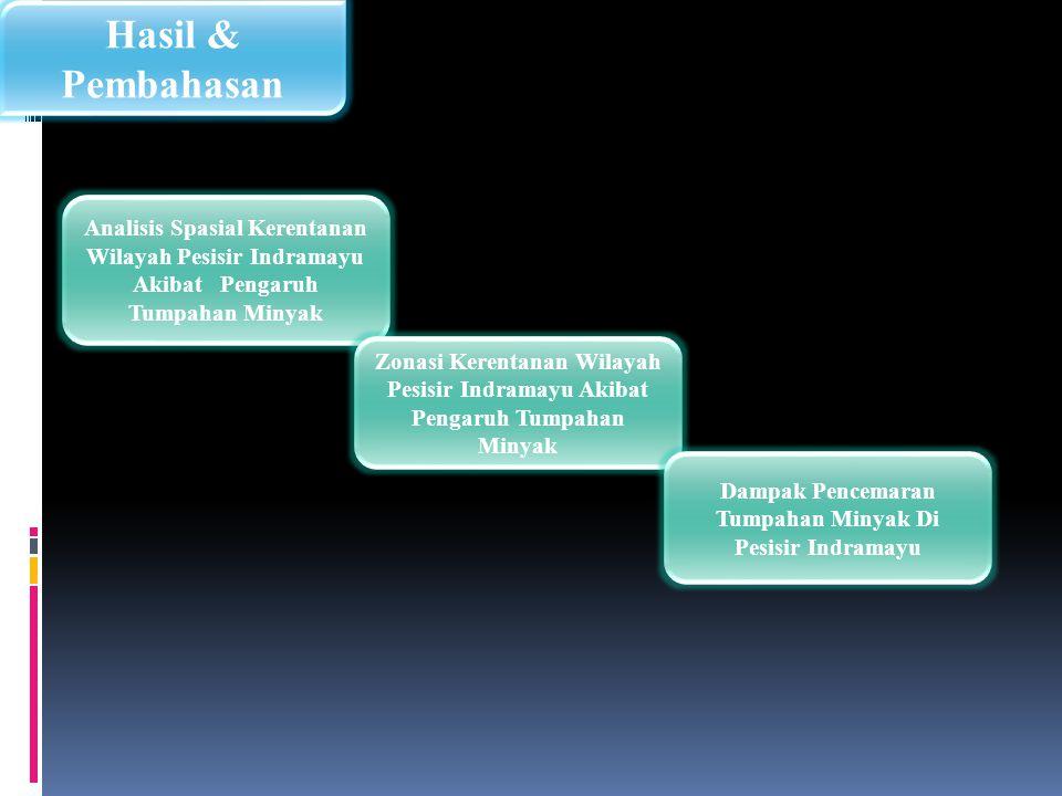 Hasil & Pembahasan Analisis Spasial Kerentanan Wilayah Pesisir Indramayu Akibat Pengaruh Tumpahan Minyak Zonasi Kerentanan Wilayah Pesisir Indramayu A