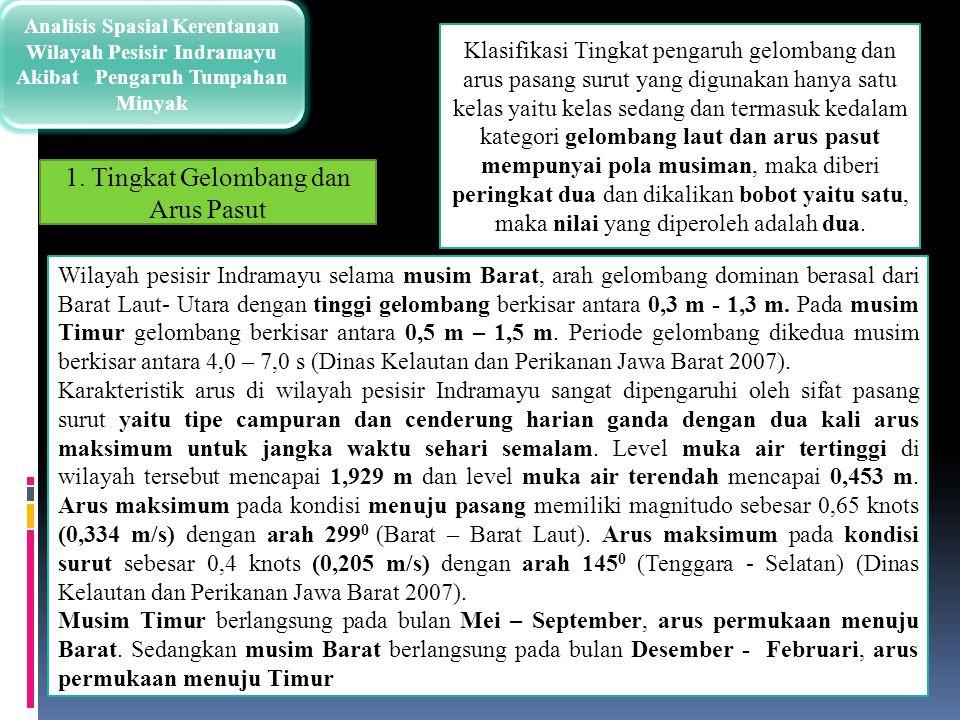 Analisis Spasial Kerentanan Wilayah Pesisir Indramayu Akibat Pengaruh Tumpahan Minyak Wilayah pesisir Indramayu selama musim Barat, arah gelombang dom