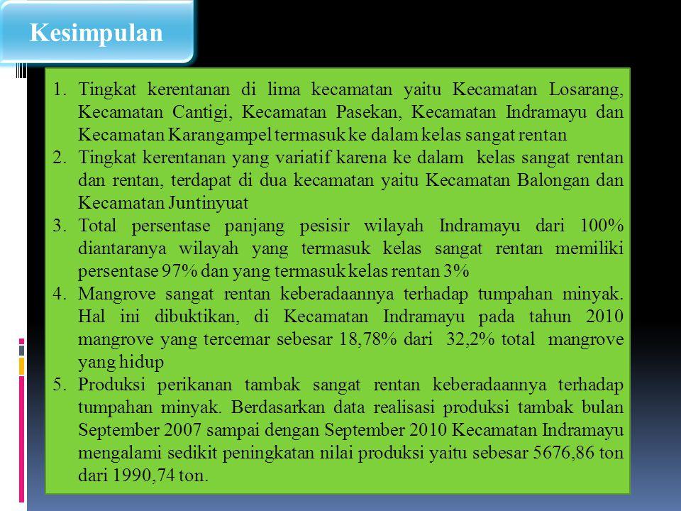 Kesimpulan 1.Tingkat kerentanan di lima kecamatan yaitu Kecamatan Losarang, Kecamatan Cantigi, Kecamatan Pasekan, Kecamatan Indramayu dan Kecamatan Ka