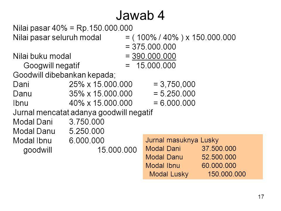 17 Jawab 4 Nilai pasar 40% = Rp.150.000.000 Nilai pasar seluruh modal= ( 100% / 40% ) x 150.000.000 = 375.000.000 Nilai buku modal= 390.000.000 Googwill negatif= 15.000.000 Goodwill dibebankan kepada; Dani25% x 15.000.000= 3,750,000 Danu35% x 15.000.000= 5.250.000 Ibnu40% x 15.000.000= 6.000.000 Jurnal mencatat adanya goodwill negatif Modal Dani3.750.000 Modal Danu5.250.000 Modal Ibnu6.000.000 goodwill15.000.000 Jurnal masuknya Lusky Modal Dani37.500.000 Modal Danu52.500.000 Modal Ibnu60.000.000 Modal Lusky 150.000.000