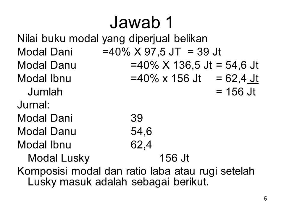 5 Jawab 1 Nilai buku modal yang diperjual belikan Modal Dani=40% X 97,5 JT= 39 Jt Modal Danu=40% X 136,5 Jt= 54,6 Jt Modal Ibnu=40% x 156 Jt= 62,4 Jt Jumlah= 156 Jt Jurnal: Modal Dani39 Modal Danu54,6 Modal Ibnu62,4 Modal Lusky156 Jt Komposisi modal dan ratio laba atau rugi setelah Lusky masuk adalah sebagai berikut.