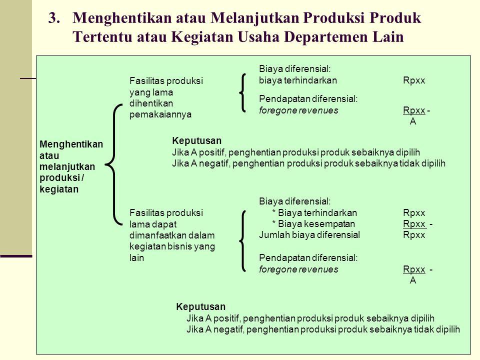 3. Menghentikan atau Melanjutkan Produksi Produk Tertentu atau Kegiatan Usaha Departemen Lain Menghentikan atau melanjutkan produksi / kegiatan Fasili