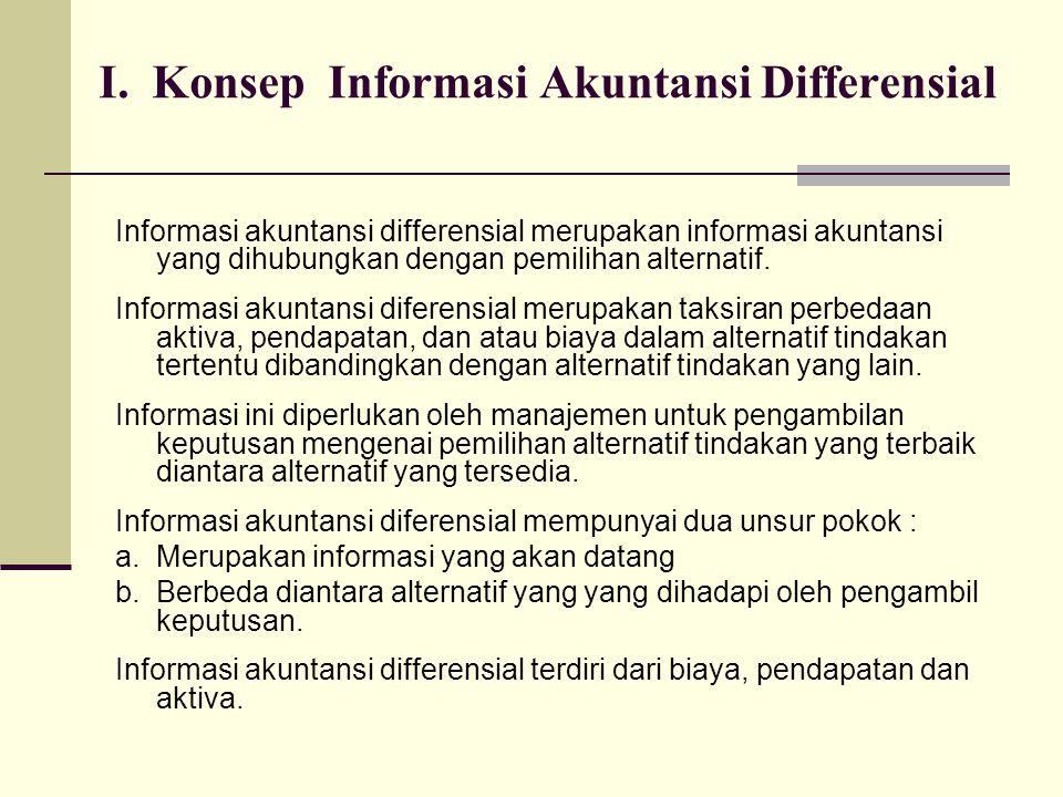 I. Konsep Informasi Akuntansi Differensial Informasi akuntansi differensial merupakan informasi akuntansi yang dihubungkan dengan pemilihan alternatif