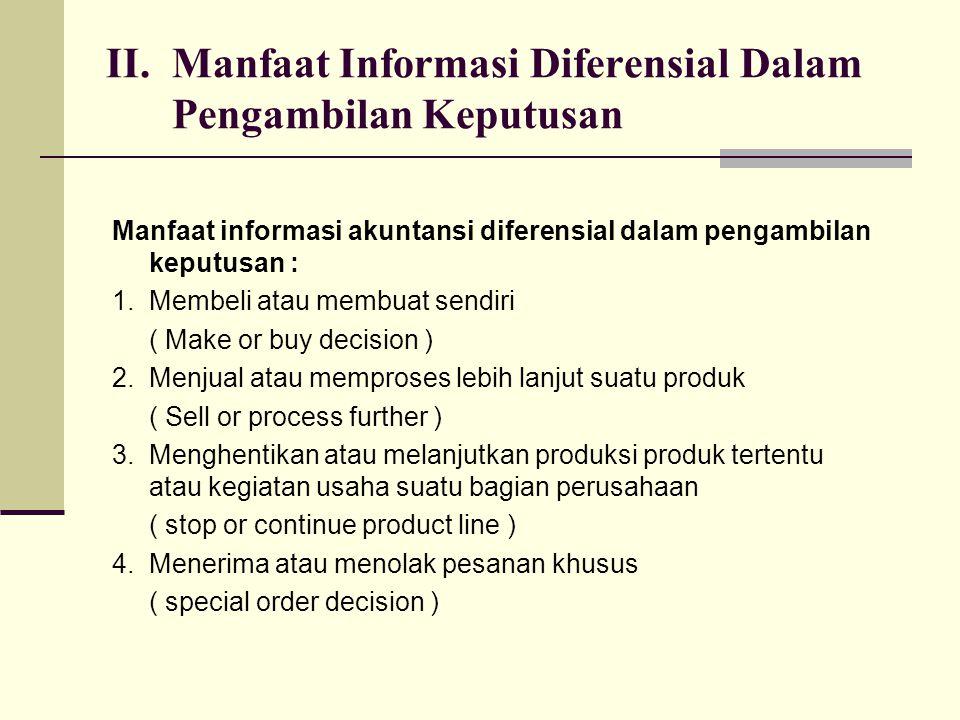 II.Manfaat Informasi Diferensial Dalam Pengambilan Keputusan Manfaat informasi akuntansi diferensial dalam pengambilan keputusan : 1.Membeli atau memb