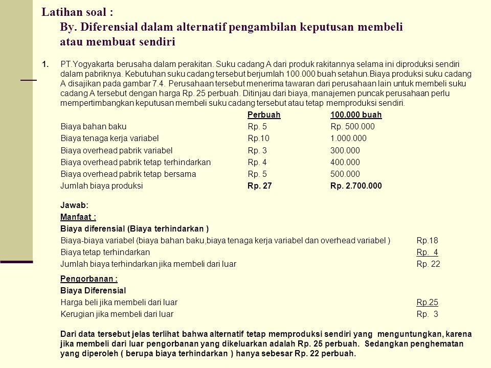 Latihan soal : By. Diferensial dalam alternatif pengambilan keputusan membeli atau membuat sendiri 1. PT.Yogyakarta berusaha dalam perakitan. Suku cad