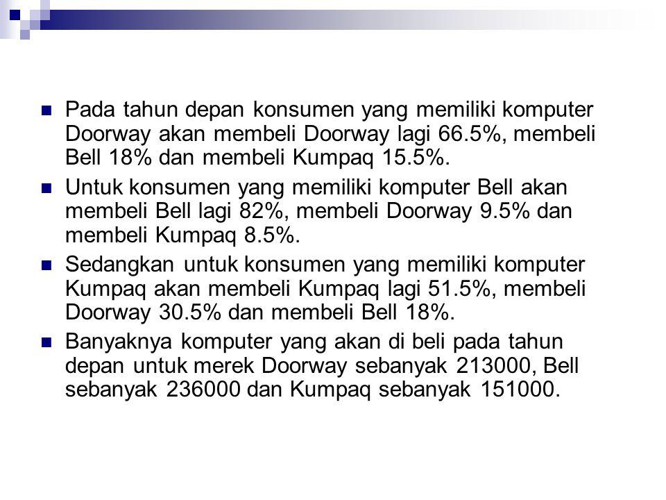  Pada tahun depan konsumen yang memiliki komputer Doorway akan membeli Doorway lagi 66.5%, membeli Bell 18% dan membeli Kumpaq 15.5%.  Untuk konsume