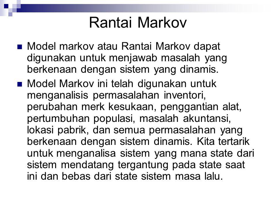 Rantai Markov  Model markov atau Rantai Markov dapat digunakan untuk menjawab masalah yang berkenaan dengan sistem yang dinamis.  Model Markov ini t