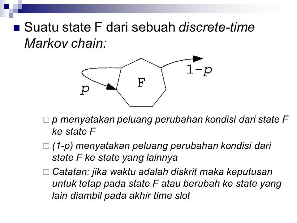  Suatu state F dari sebuah discrete-time Markov chain:  p menyatakan peluang perubahan kondisi dari state F ke state F  (1-p) menyatakan peluang pe