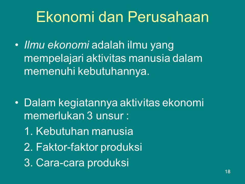 Ekonomi dan Perusahaan •Ilmu ekonomi adalah ilmu yang mempelajari aktivitas manusia dalam memenuhi kebutuhannya.