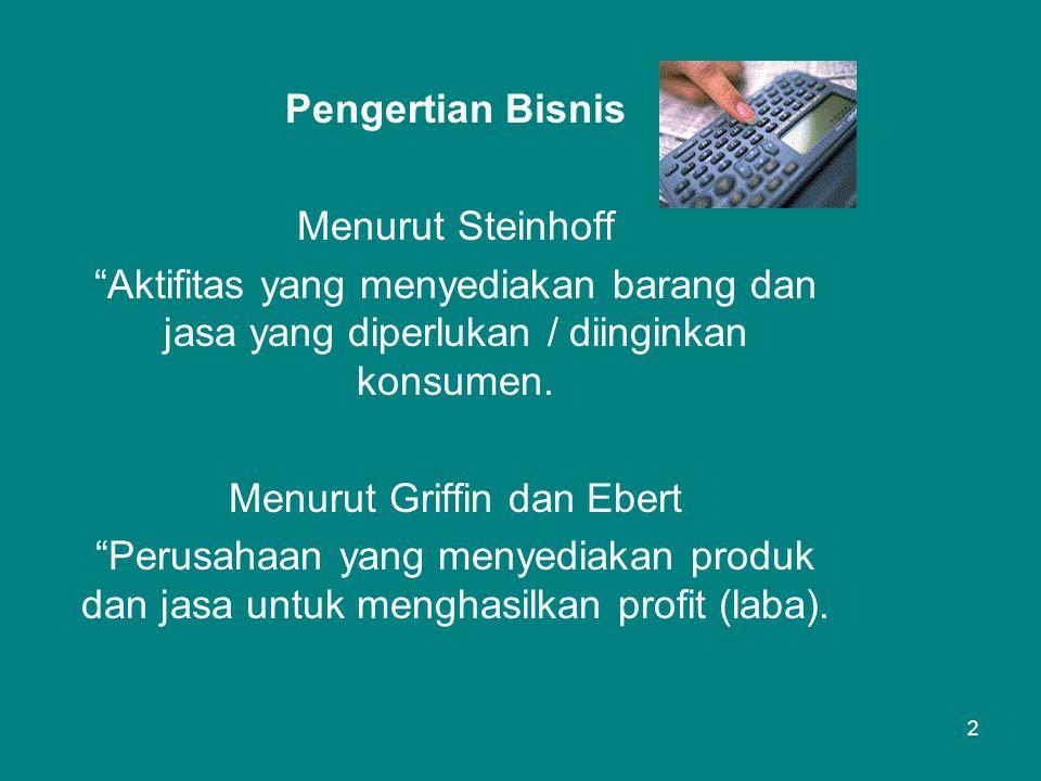 2 Pengertian Bisnis Menurut Steinhoff Aktifitas yang menyediakan barang dan jasa yang diperlukan / diinginkan konsumen.