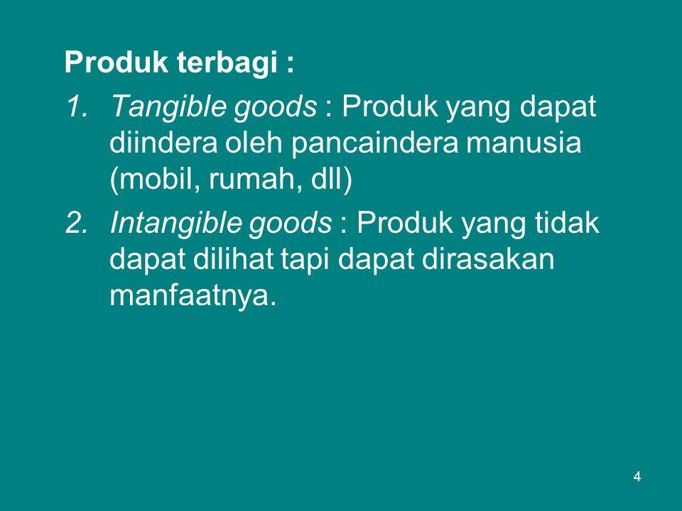 4 Produk terbagi : 1.Tangible goods : Produk yang dapat diindera oleh pancaindera manusia (mobil, rumah, dll) 2.Intangible goods : Produk yang tidak dapat dilihat tapi dapat dirasakan manfaatnya.
