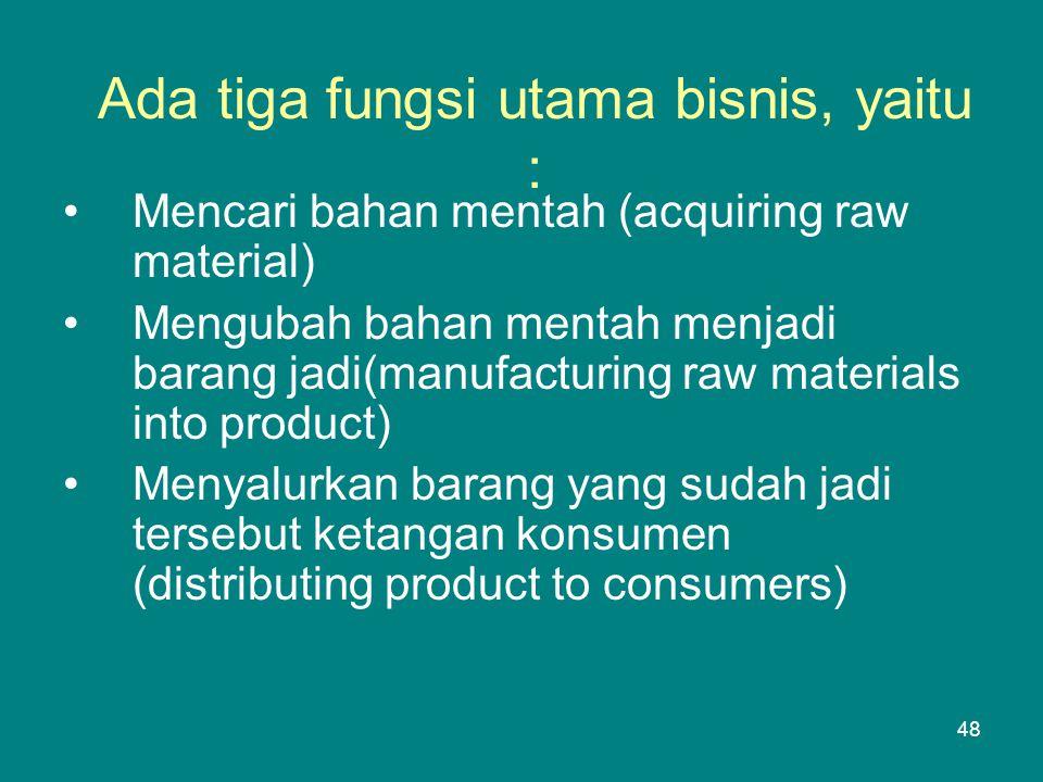 Ada tiga fungsi utama bisnis, yaitu : •Mencari bahan mentah (acquiring raw material) •Mengubah bahan mentah menjadi barang jadi(manufacturing raw materials into product) •Menyalurkan barang yang sudah jadi tersebut ketangan konsumen (distributing product to consumers) 48