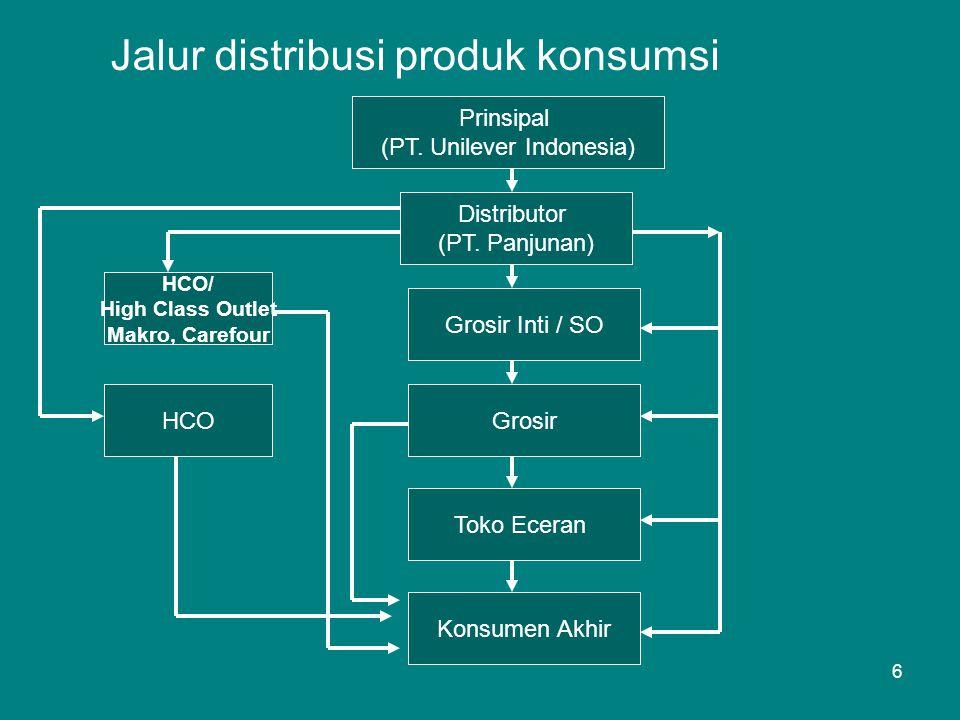 6 Jalur distribusi produk konsumsi Prinsipal (PT.Unilever Indonesia) Distributor (PT.