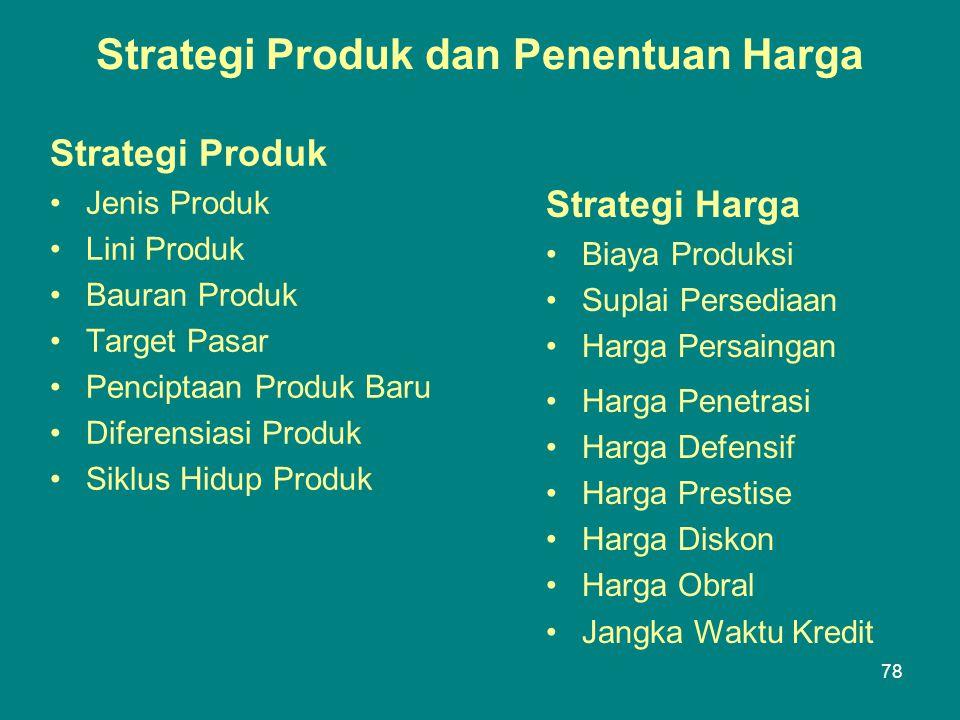 Strategi Produk •Jenis Produk •Lini Produk •Bauran Produk •Target Pasar •Penciptaan Produk Baru •Diferensiasi Produk •Siklus Hidup Produk Strategi Produk dan Penentuan Harga Strategi Harga •Biaya Produksi •Suplai Persediaan •Harga Persaingan •Harga Penetrasi •Harga Defensif •Harga Prestise •Harga Diskon •Harga Obral •Jangka Waktu Kredit 78