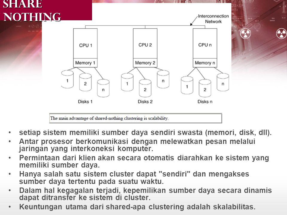 •setiap sistem memiliki sumber daya sendiri swasta (memori, disk, dll). •Antar prosesor berkomunikasi dengan melewatkan pesan melalui jaringan yang in