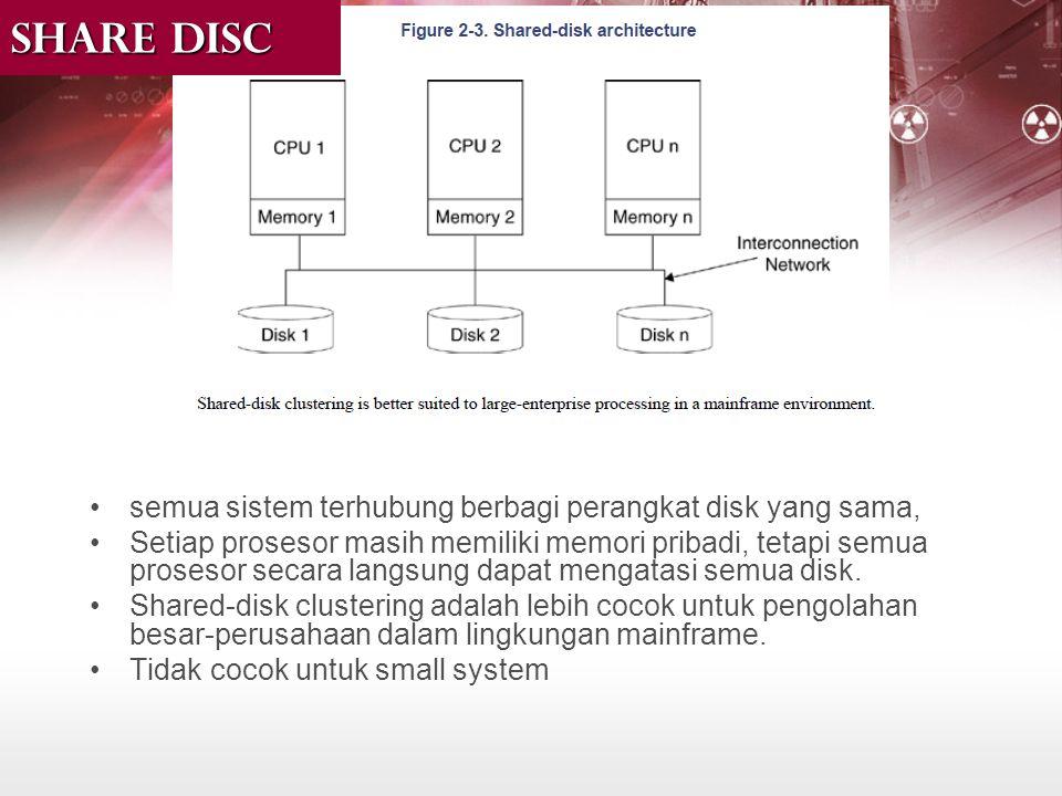 •semua sistem terhubung berbagi perangkat disk yang sama, •Setiap prosesor masih memiliki memori pribadi, tetapi semua prosesor secara langsung dapat