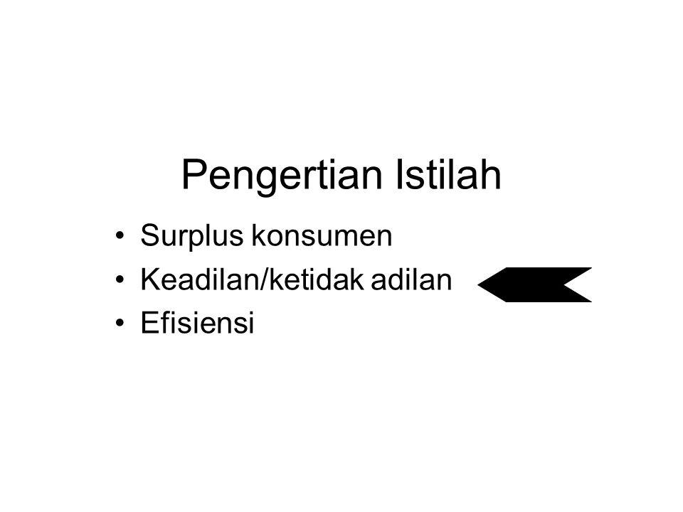 Pengertian Istilah •Surplus konsumen •Keadilan/ketidak adilan •Efisiensi
