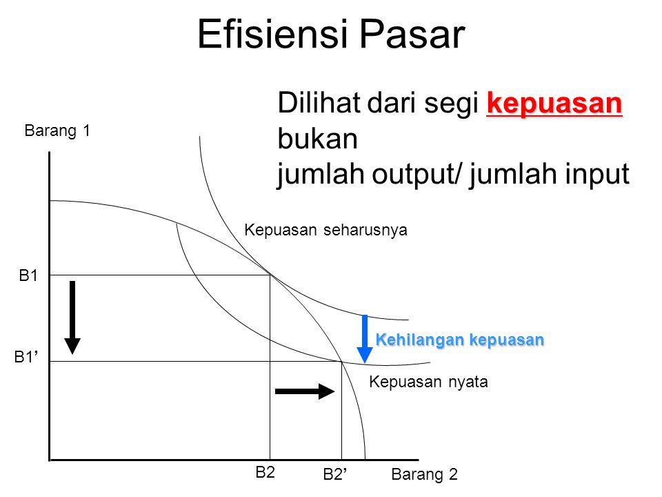 Efisiensi Pasar kepuasan Dilihat dari segi kepuasan bukan jumlah output/ jumlah input Barang 1 Barang 2 B1 B2 Kepuasan seharusnya B1' B2' Kepuasan nyata Kehilangan kepuasan