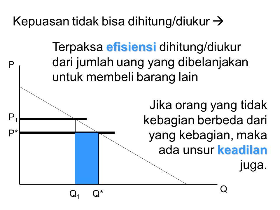 P Q P* Q*Q1Q1 Kepuasan tidak bisa dihitung/diukur  efisiensi Terpaksa efisiensi dihitung/diukur dari jumlah uang yang dibelanjakan untuk membeli barang lain keadilan Jika orang yang tidak kebagian berbeda dari yang kebagian, maka ada unsur keadilan juga.