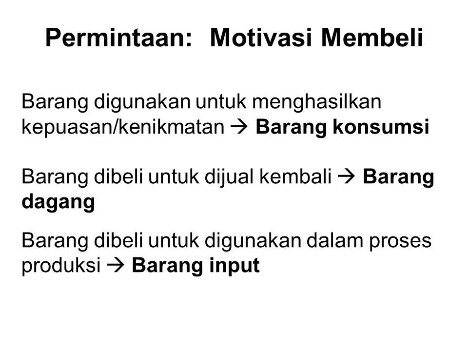 Permintaan: Motivasi Membeli Barang digunakan untuk menghasilkan kepuasan/kenikmatan  Barang konsumsi Barang dibeli untuk dijual kembali  Barang dagang Barang dibeli untuk digunakan dalam proses produksi  Barang input