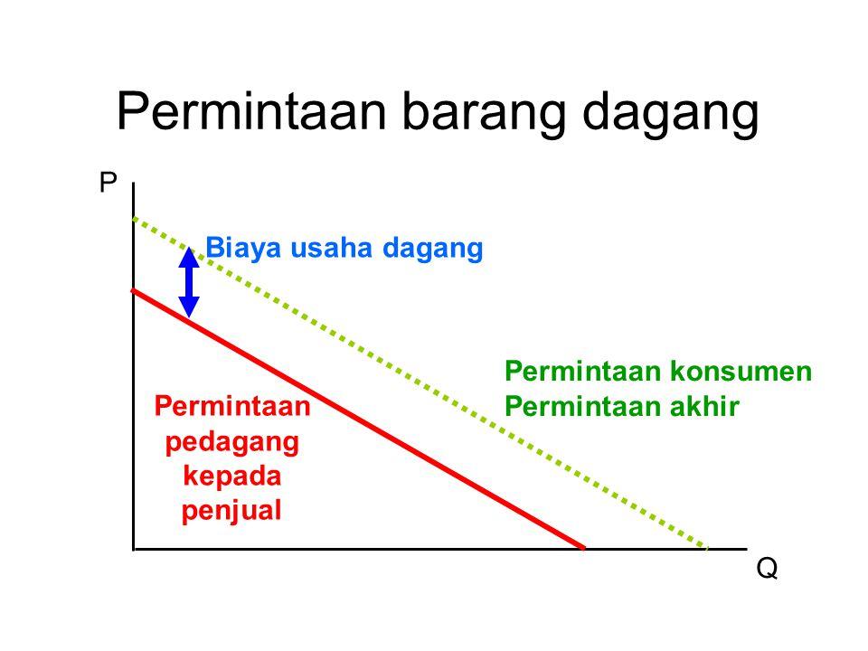 Permintaan barang dagang P Q Permintaan konsumen Permintaan akhir Biaya usaha dagang Permintaan pedagang kepada penjual
