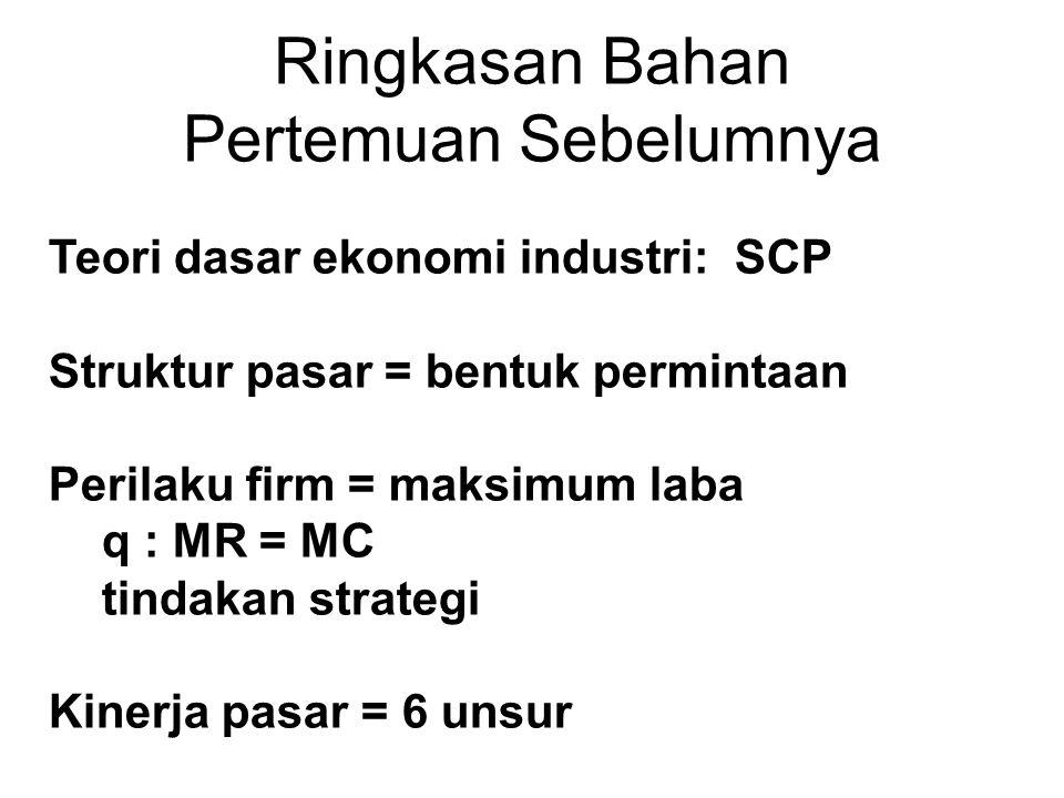Ringkasan Bahan Pertemuan Sebelumnya Teori dasar ekonomi industri: SCP Struktur pasar = bentuk permintaan Perilaku firm = maksimum laba q : MR = MC tindakan strategi Kinerja pasar = 6 unsur