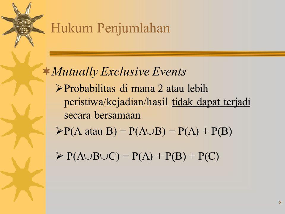 8 Hukum Penjumlahan  Mutually Exclusive Events  Probabilitas di mana 2 atau lebih peristiwa/kejadian/hasil tidak dapat terjadi secara bersamaan  P(
