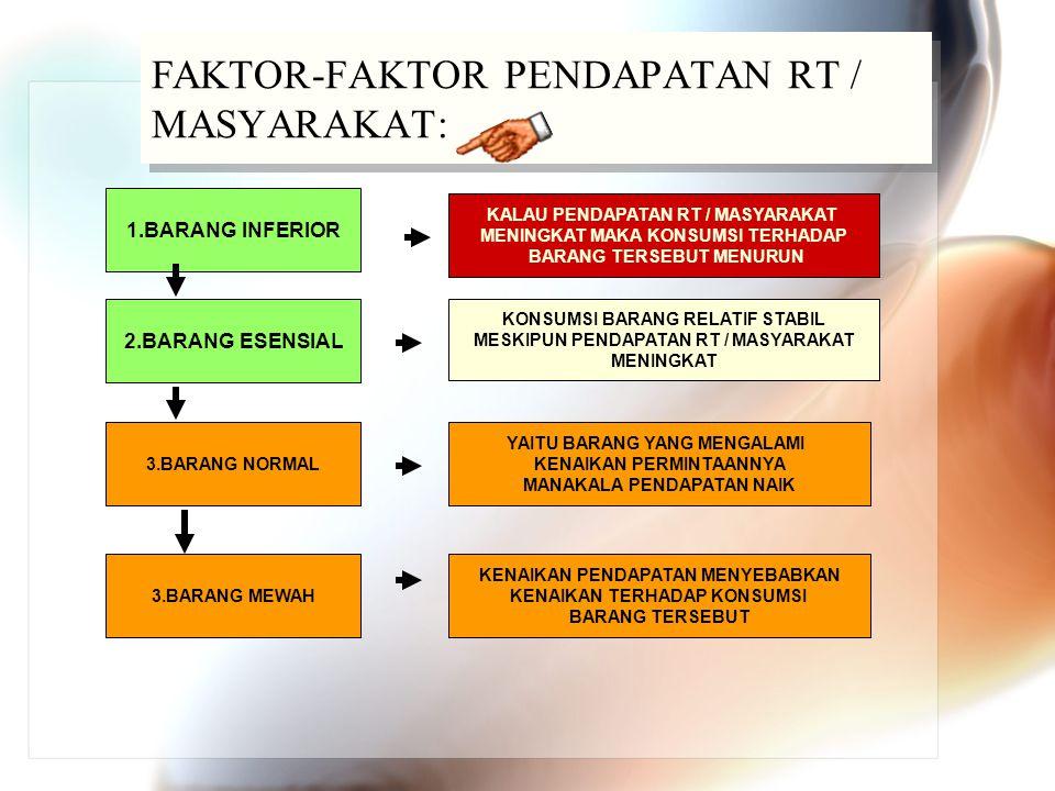 FAKTOR-FAKTOR PENDAPATAN RT / MASYARAKAT: KALAU PENDAPATAN RT / MASYARAKAT MENINGKAT MAKA KONSUMSI TERHADAP BARANG TERSEBUT MENURUN 1.BARANG INFERIOR