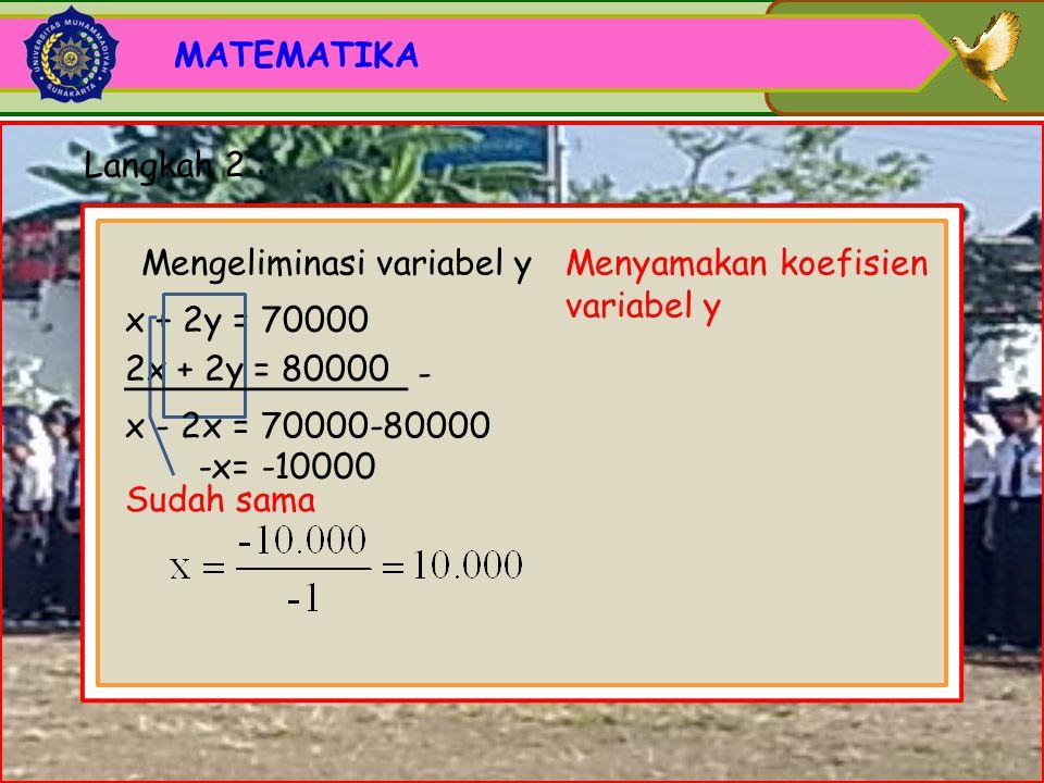 Pembahasan: Langkah 1 : Menentukan kalimat matematika Misalkan harga cat kayu adalah x harga cat tembok adalah y Kalimat matematika dari soal cerita diatas adalah