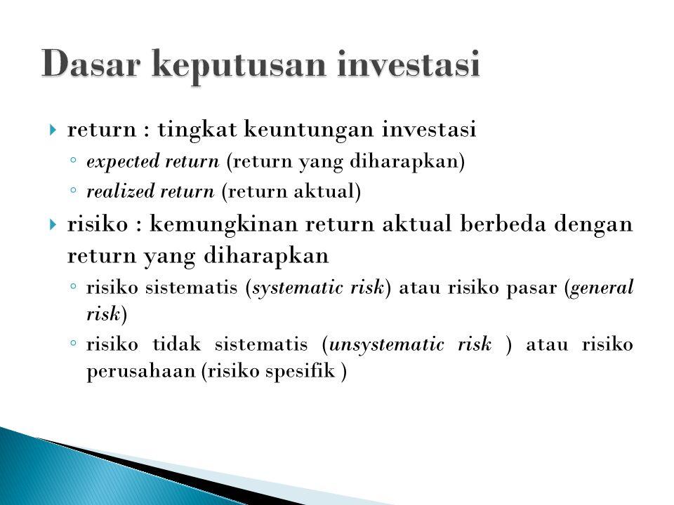  return : tingkat keuntungan investasi ◦ expected return (return yang diharapkan) ◦ realized return (return aktual)  risiko : kemungkinan return aktual berbeda dengan return yang diharapkan ◦ risiko sistematis (systematic risk) atau risiko pasar (general risk) ◦ risiko tidak sistematis (unsystematic risk ) atau risiko perusahaan (risiko spesifik )