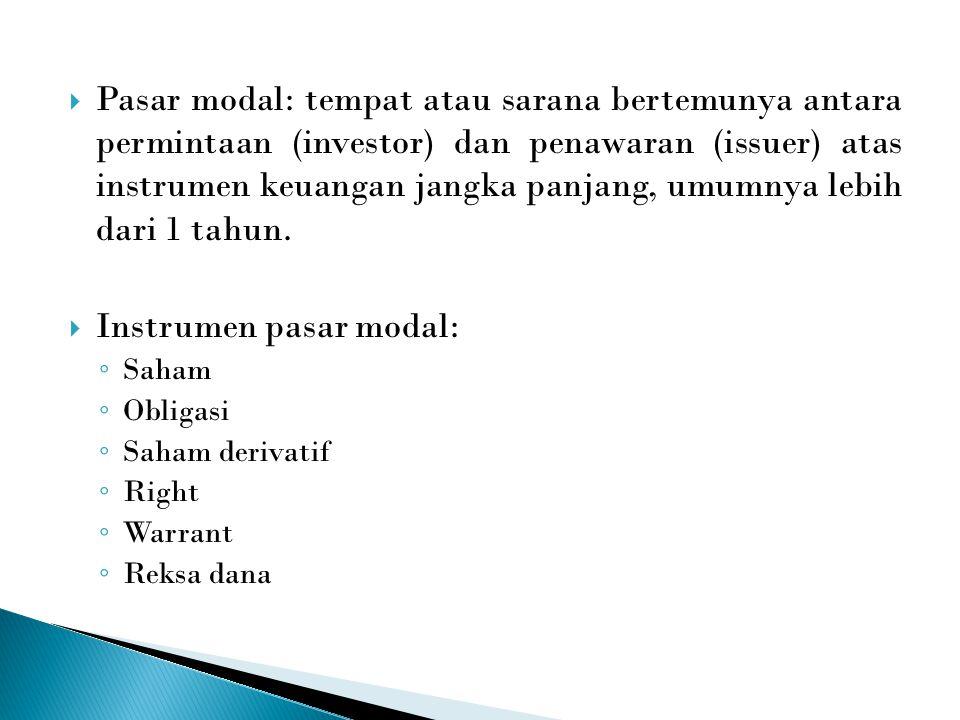 Wadah di mana dana dikumpulkan oleh manajer investasi dan dibelikan produk portfolio.