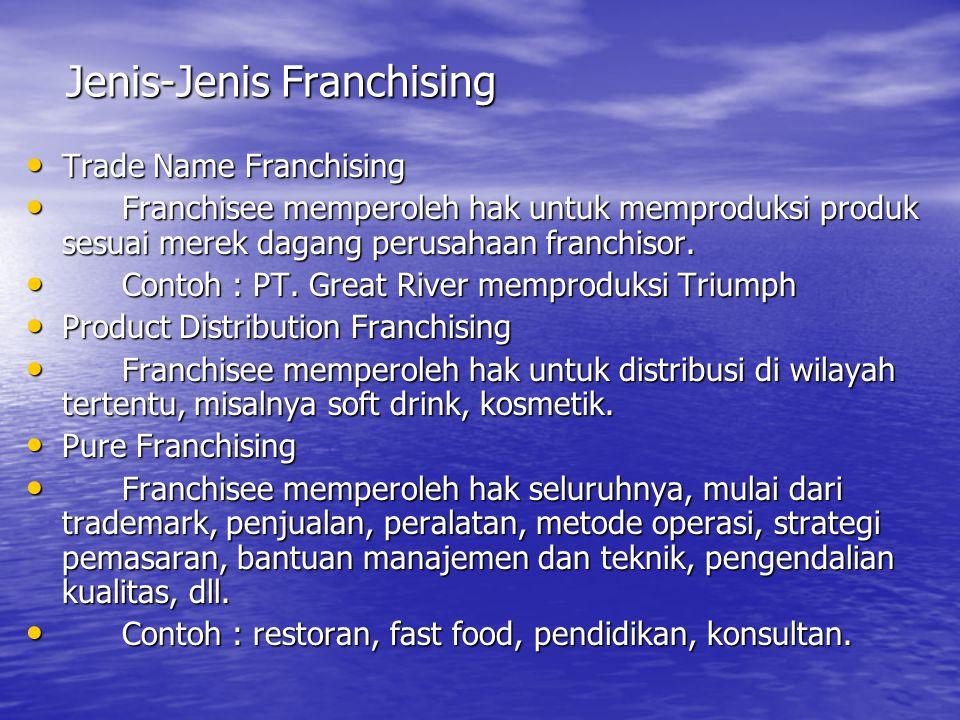 Membeli Waralaba (Franchising) • Merupakan suatu persatuan lisensi menurut hukum antara suatu pabrik ( manufakturing) atau perusahaan yang menyelengga