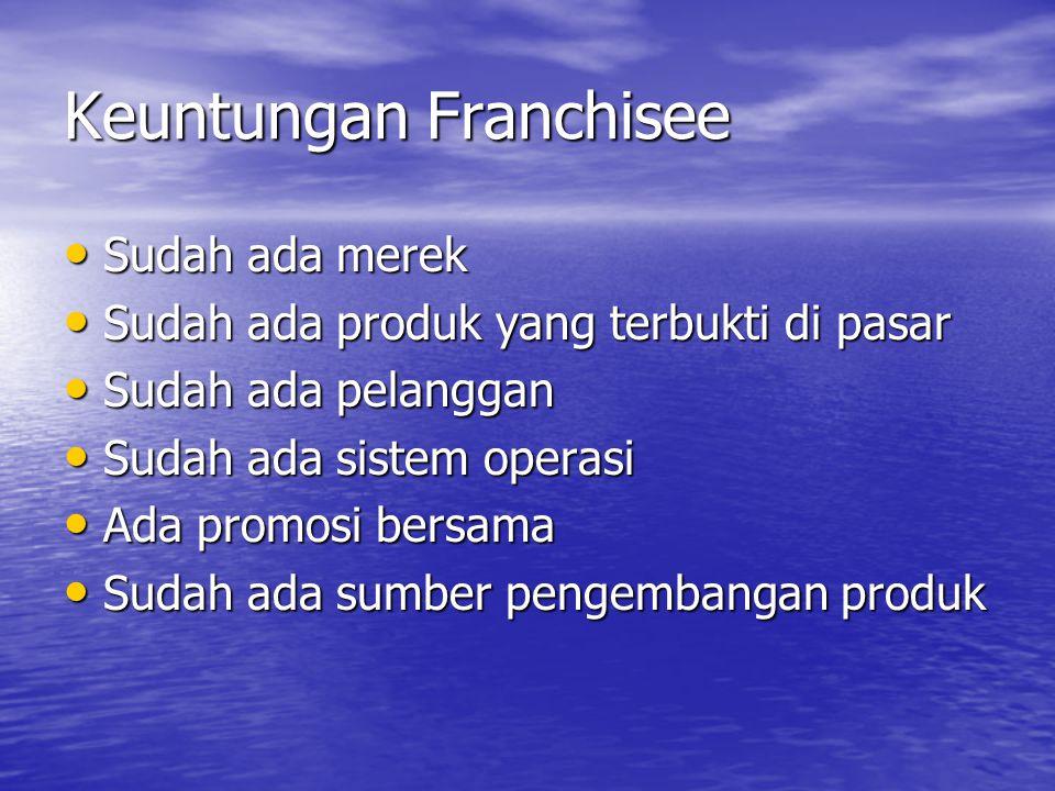 Jenis-Jenis Franchising • Trade Name Franchising • Franchisee memperoleh hak untuk memproduksi produk sesuai merek dagang perusahaan franchisor. • Con