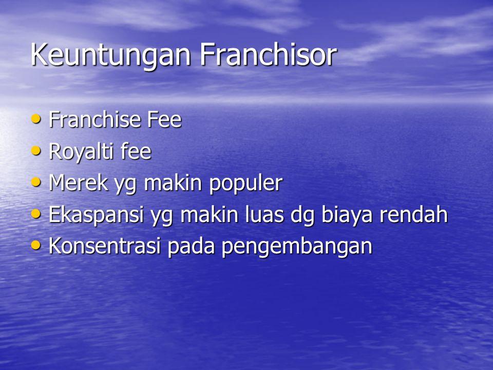 Keuntungan Franchisee • Sudah ada merek • Sudah ada produk yang terbukti di pasar • Sudah ada pelanggan • Sudah ada sistem operasi • Ada promosi bersa